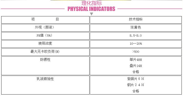 索拉切削液产品理化指标